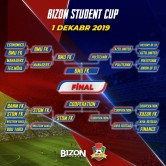 BIZON Student Cup'da - Final həyacanı!
